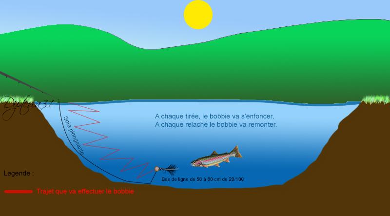 comment pecher la truite dans un lac